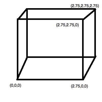 Cube275
