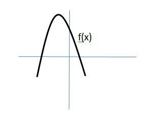 Parabola_7_-11-13