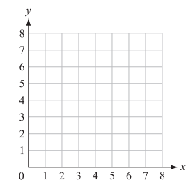 how to find a parallelogram on a coordinate plane isee lower level