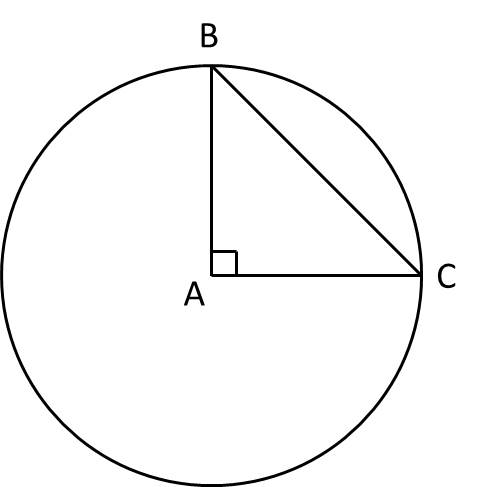 Circle_chord