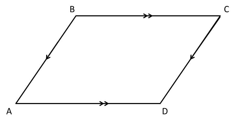 Parallelogram_2