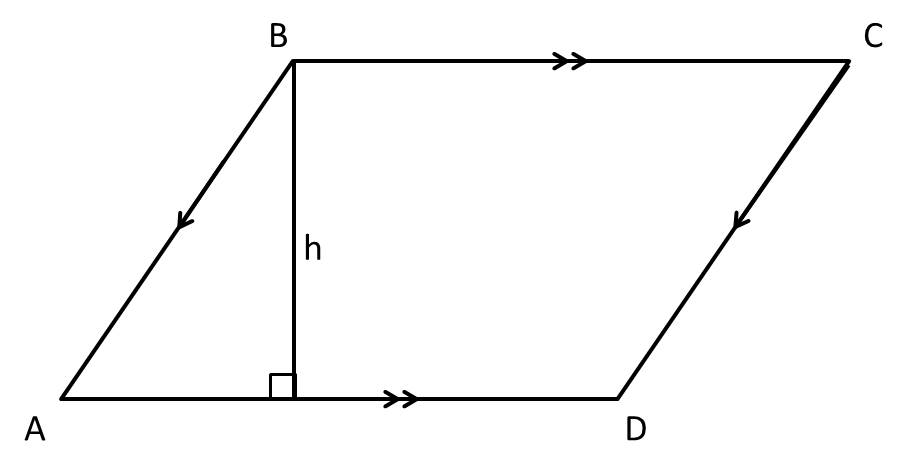 how to find width in a parallelogram