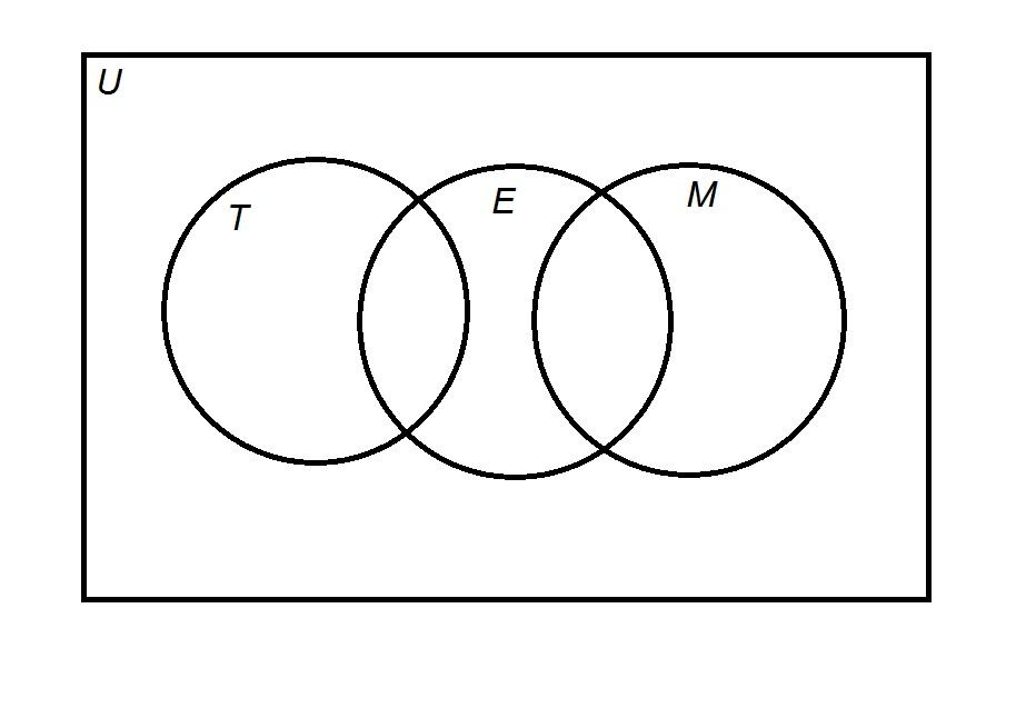 Venn_1