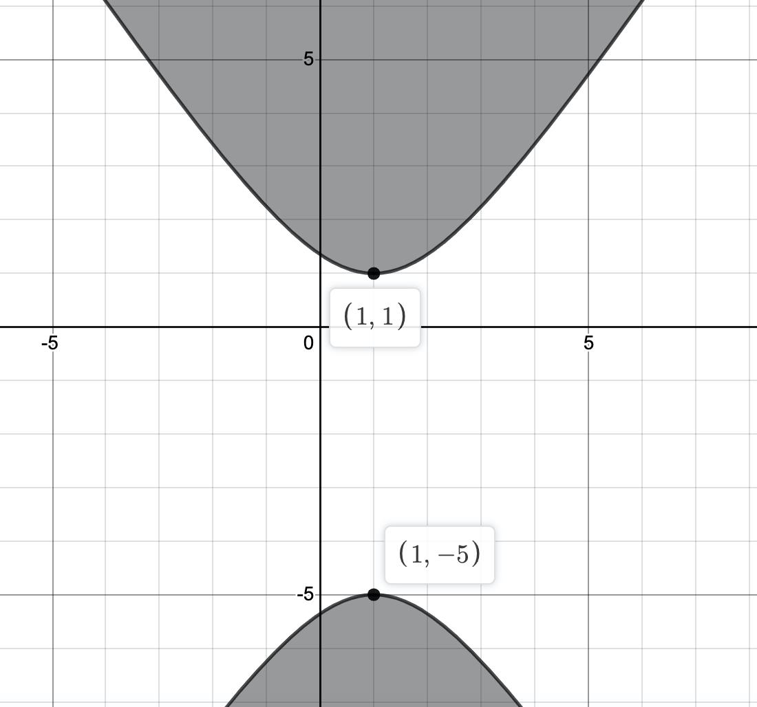 Hyperbola2