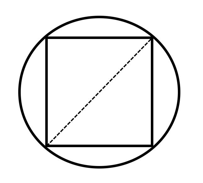 Diagonaldiameter