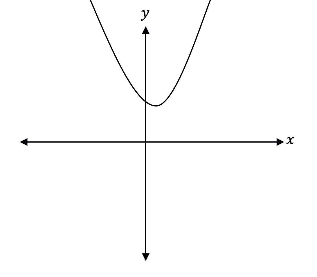 Parabolaj