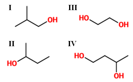 Aldehyde_reduction